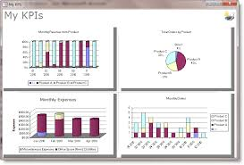 microsoft access graph dashboards opengate software inc