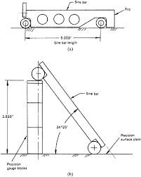 si e bar chapter 4 measurement and calculation procedures for machinists