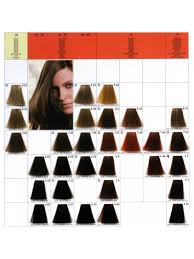 keune 5 23 haircolor use 10 for how long on hair keune tinta color shade palette 2015 keune pinterest ash company