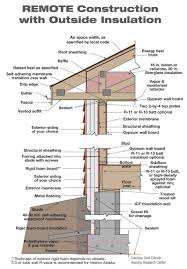 most efficient house plans high performance walls home power magazine