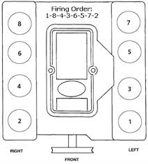 solved i need a diagram of the firing order for spark fixya