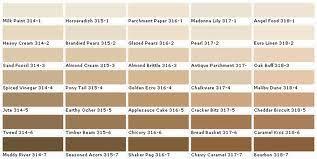 lowe u0027s paint color chart home design designing idea homedesignpro com