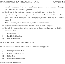 Reproduction In Flowering Plants - neet aiims biology notes sexual reproduction in flowering plants