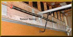 Overhead Garage Door Springs Replacement We Are Experts In Garage Door Repair Broken Garage Door