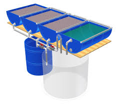 aquaponics design the parts of the system