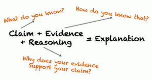 designing science inquiry claim evidence reasoning
