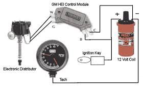 electronic ignition installation
