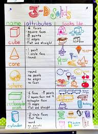 best 25 3 dimensional shapes ideas on pinterest math figures