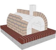 How To Build A Pizza Oven In Your Backyard Brickwood Outdoor Pizza Ovens Diy Wood Fired U0026 Wood Burning