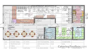 Catering Kitchen Design by Teaser My First Commercial Catering Kitchen Catering Toolbox