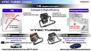honda civic type r fuel consumption civic to get 1 0 turbo engine 2016 honda civic forum 10th