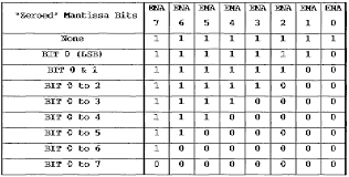 Truth Table Calculator Patent Wo2005029406a2 High Quality And High Performance Three
