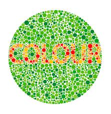 Deuteranopia Color Blindness Deuteranopia Art Fine Art America