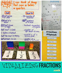 fractions 20 ready to go resources and activities teach junkie