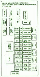 2003 ts astra fuse box wiring diagram simonand