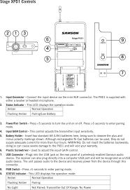 pxd1 usb digital wireless system user manual users manual sam ash