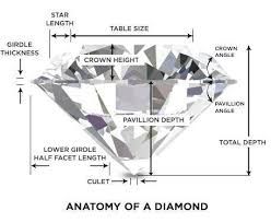 types and prices guide types cuts and quality diamondere
