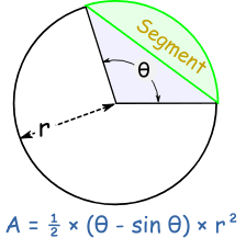 circle sector and segment