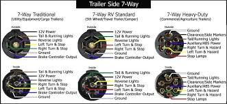 7 pin flat trailer wiring diagram