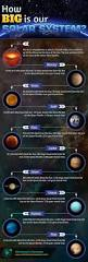 646 best space information graphics images on pinterest the