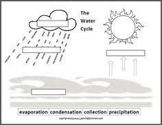 Water Cycle Worksheet Pdf Water Cycle Worksheet And Bracelet Science Is