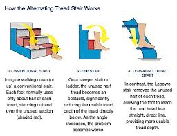 stair of the week alternating tread stair design is also a
