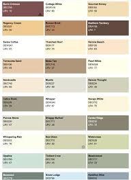 light brown paint color chart light brown paint color light brown paint color combinations for