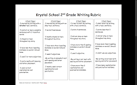 writing paper for 3rd grade mrs elgan 2 grade news writing is very important in 2nd grade i have posted our rubric for 2nd grade please use this to refer to when working with your child at home on their
