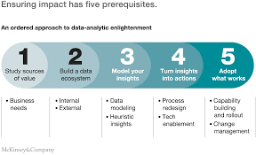 analytics in banking time to realize the value mckinsey u0026 company