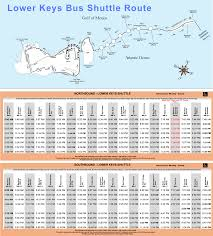 Map Florida Keys by Buses Key West Travel Guide