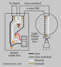photocells u0026 timers electrical 101