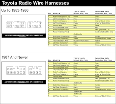 2003 chevy silverado radio wiring harness diagram image details