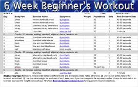 workout plan for beginners at home c l a h bmi calculator for my body type weight loss routine