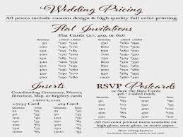 wedding invitation cost 8 facts that nobody told you about how much do wedding invitations