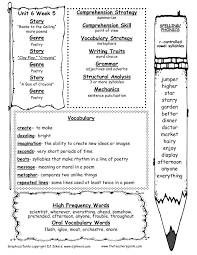 Adverb Worksheets 2nd Grade Wonders Second Grade Unit Six Week Five Printouts