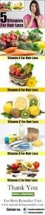 Hair Loss Vitamin Deficiency 5 Vitamins For Hair Loss Best Vitamins For Hair Loss Treatment