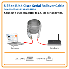 amazon com tripp lite usb to rj45 cisco serial roll over cable