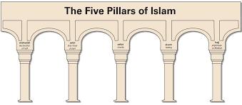 Pillars Five Pillars Of Islam Middle East Religions