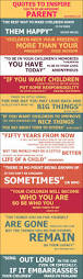 Quotes About Love For Your Son by Best 20 Inspirational Parenting Quotes Ideas On Pinterest