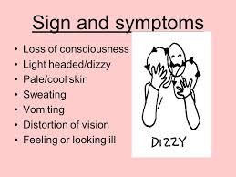 Light Headed Dizzy Nausea Chapter 15 Sudden Illness Ppt Download
