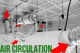 intake fan for grow tent air circulation what you should know about air in your grow growace