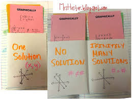 mrs hester u0027s classroom solving systems of equations