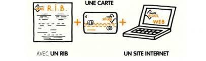 bureau de tabac compte nickel compte nickel quels tarifs pour le compte courant distribué dans