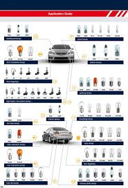 automotive light bulb sizes car bulb application chart e trimas com