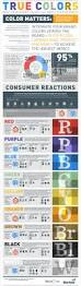 Favorite Colors 99 Best Infographic Emotion Images On Pinterest Info Graphics
