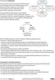 13 best cbt worksheets from psychology tools images on pinterest