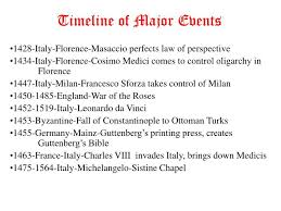 Ottoman Empire Laws Ppt Recovery And Rebirth The Age Of The Renaissance Powerpoint
