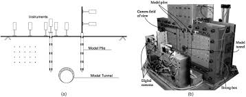 data analysis of pile tunnel interaction journal of geotechnical