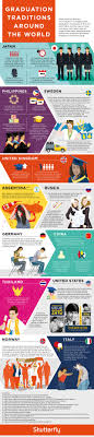 graduation traditions around the world daily infographic