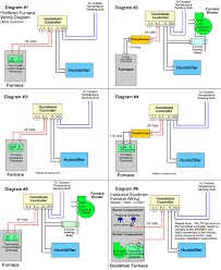 aprilaire wiring diagram diagram wiring diagrams for diy car repairs